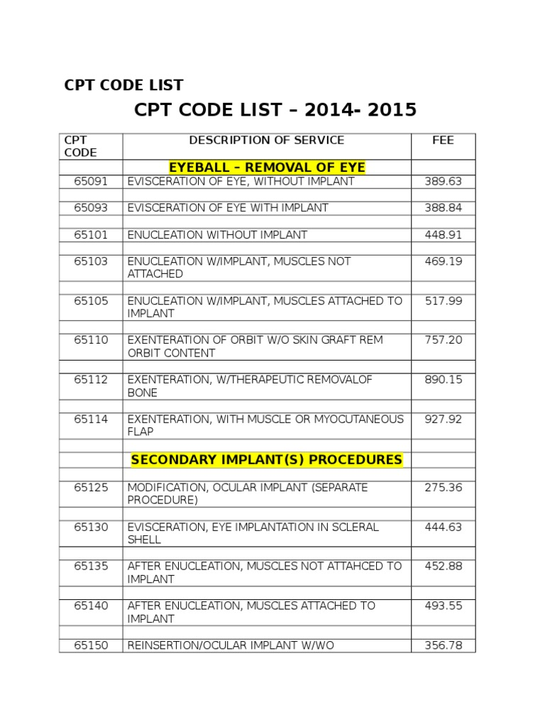 CPT CODE LIST 2014-2015 (1)