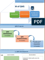 ISO 9001:2015 QMS Implementation Program (presentation)