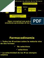 farmacodii