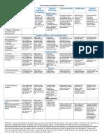 spring2016 tech integration matrix