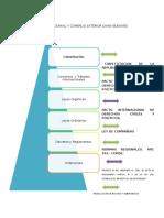 Piramide Jerarquica Normativa