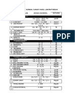 Daftar Nilai Normal Darah Hasil Laboratorium