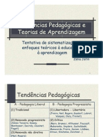 Tendências Pedagógicas e Teorias de Aprendizagem