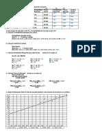 Simulacro de Prueba Finanzas II 2015 (2)