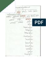 Shajra of Family of Methy Waly From Multan