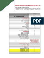 2OBSERVATION Laboratory Performance Test Sabado 01marzo2014