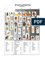 Feed Yourself Fuller Chart.pdf