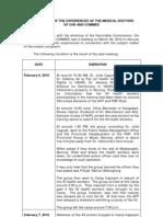 Morong43 Final Accounts of Doctors