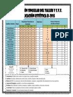 Evaluacion de Los Grupos. Situaciones Vivenciales de Formación. Grupo #3. Formación Estética Constructiva.