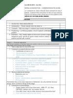 Abdominal Examination Checklist