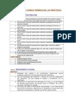 Objetivos y Marco Teórico de Las Prácticas Grupo General