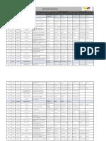 Distritos a Nivel Nacional Abril