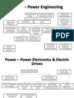 EE Streams Power 2003