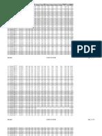 #5 - SPC Evaluation