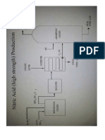 CPT Flowsheets
