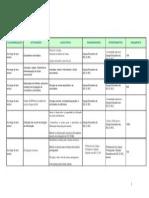 Plano Anual Actividades 2009 2010 - orçamento