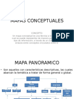 Mapasconceptuales 150424160336 Conversion Gate01