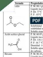 propiedades 3,5dimetilisoxazol