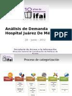 DGCPA_AnalisisDemanda_H._Juarez_de_México.pptx