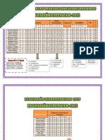 Evaluacion de Los Grupos Estetica 2015