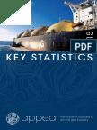 APPEA Key-Stats15 Web