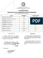 2010 Election Certified List of Vice Presidential Candidates