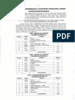 Scheme of Studies Inter