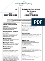 Pukekohe East School Key Competencies