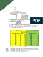 Rigid Pavement Design 58_2015