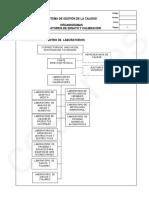 ISO 17025 - Anexo VIII - Orgranigrama