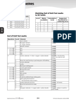 8g Test Mark Scheme 2008