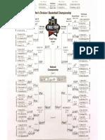 Oc's 2016 NCAA Tournament picks