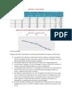 Datos y Calculos 1