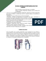 Componentes Del Sistema de Refrigeración Por Líquido
