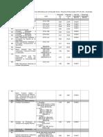 tabela de produtos monofasico