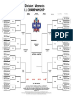 2016 women's NCAA tournament bracket