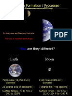 Moon Formation Processes