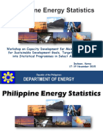 Nov2015 Phil Energy Stat