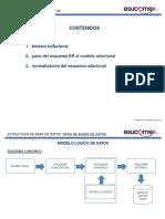 Estructura de Base de Datos