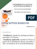 Conceptos Básicos Tema2 2016-2