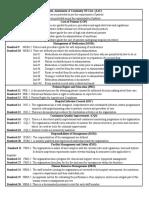PHC Standard & Indicator for Nurses