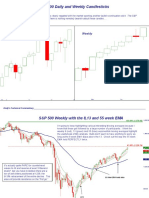 S&P 500 Update 25 Apr 10