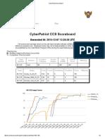 CPVIII Scoreboard 08-1125 Round 2