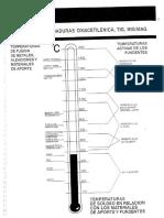 AGA Manual Procesos Soldadura O2C2H2 TIG MIG MAG