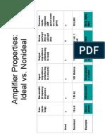 PDF Opamp Basics