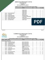 Cape National Merit List 2015