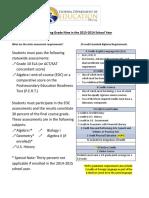 Corrected 13-14 Cohort Graduation Requirements Sheet