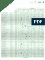 Inventario Florestal Anexo Especies PorRegiaoFitogeografica