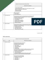 Wastewater Treatment Plant General Design Checklist