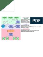 Howcast Production Flow Diagram